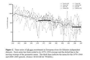 FAO Fig 2.jpg